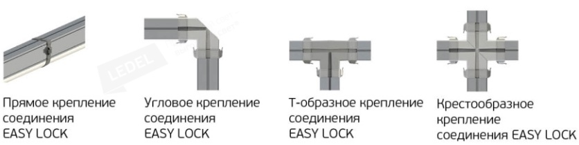 Коннекторы Easy Lock L-trade II 45 Easy Lock Рис. 1